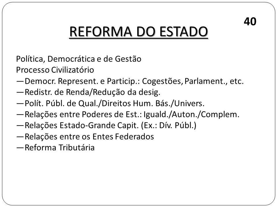 REFORMA DO ESTADO Política, Democrática e de Gestão Processo Civilizatório Democr.