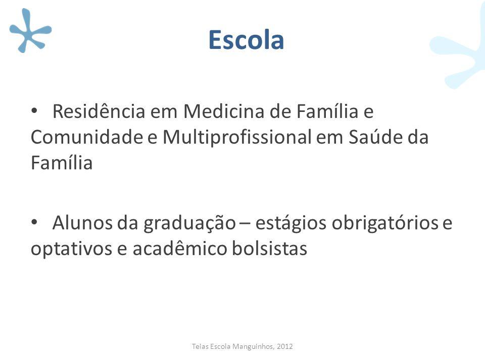 Escola Residência em Medicina de Família e Comunidade e Multiprofissional em Saúde da Família Alunos da graduação – estágios obrigatórios e optativos