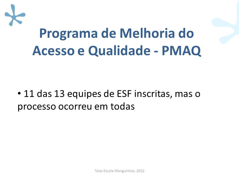 Programa de Melhoria do Acesso e Qualidade - PMAQ 11 das 13 equipes de ESF inscritas, mas o processo ocorreu em todas Teias Escola Manguinhos, 2012