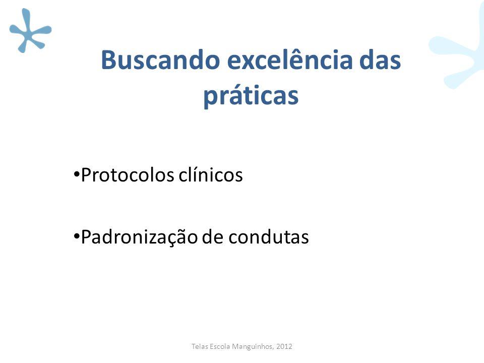 Buscando excelência das práticas Protocolos clínicos Padronização de condutas Teias Escola Manguinhos, 2012