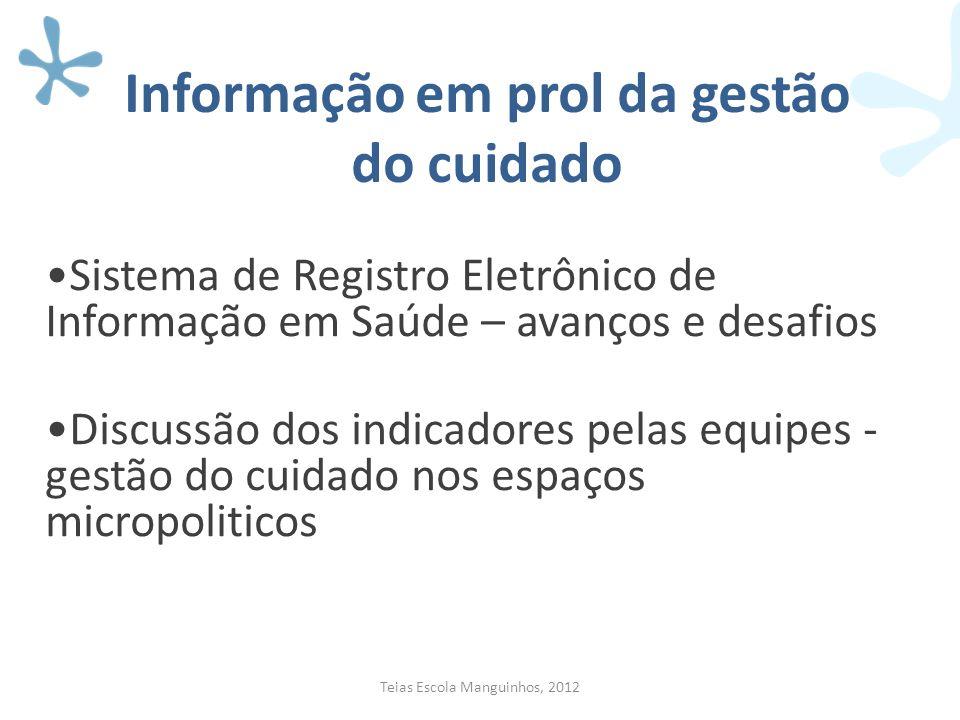 Informação em prol da gestão do cuidado Sistema de Registro Eletrônico de Informação em Saúde – avanços e desafios Discussão dos indicadores pelas equ