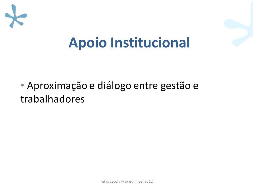 Apoio Institucional Aproximação e diálogo entre gestão e trabalhadores Teias Escola Manguinhos, 2012