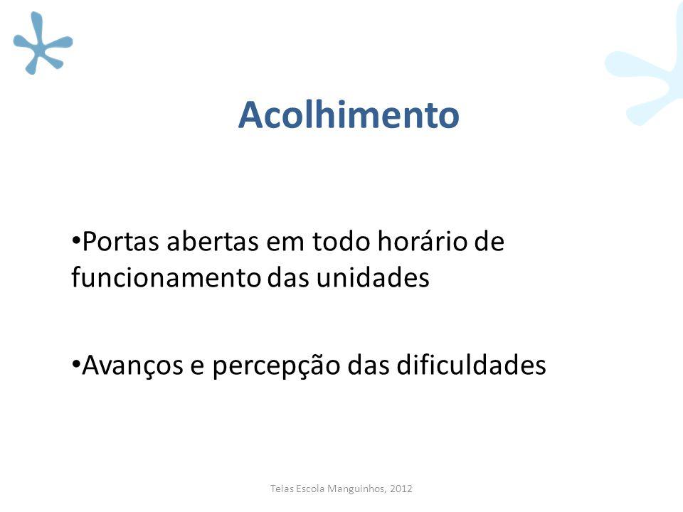 Acolhimento Portas abertas em todo horário de funcionamento das unidades Avanços e percepção das dificuldades Teias Escola Manguinhos, 2012