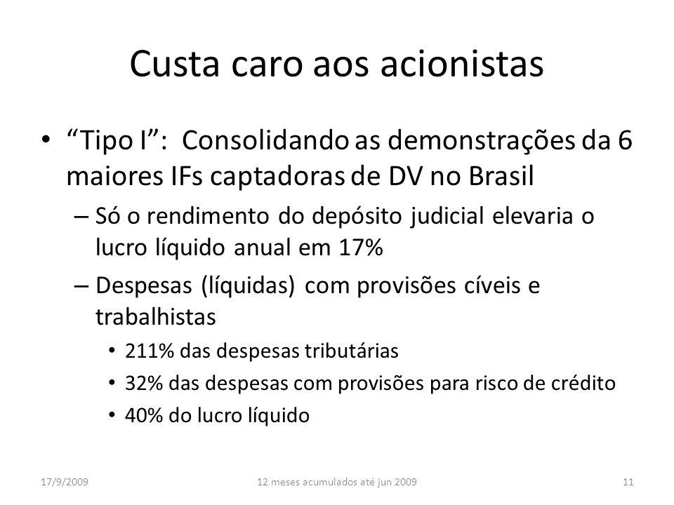 Custa caro aos acionistas Tipo I: Consolidando as demonstrações da 6 maiores IFs captadoras de DV no Brasil – Só o rendimento do depósito judicial elevaria o lucro líquido anual em 17% – Despesas (líquidas) com provisões cíveis e trabalhistas 211% das despesas tributárias 32% das despesas com provisões para risco de crédito 40% do lucro líquido 17/9/20091112 meses acumulados até jun 2009