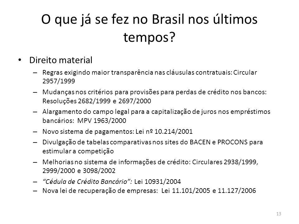 13 O que já se fez no Brasil nos últimos tempos.