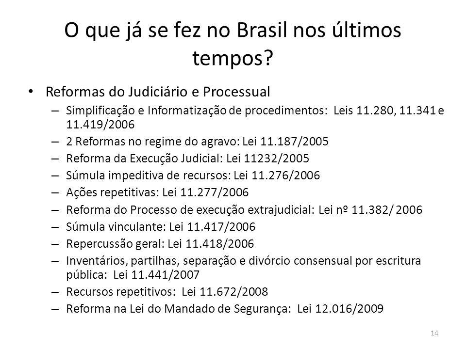 14 O que já se fez no Brasil nos últimos tempos.
