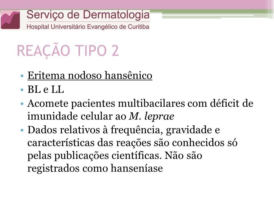 REAÇÃO TIPO 2 Eritema nodoso hansênico BL e LL Acomete pacientes multibacilares com déficit de imunidade celular ao M. leprae Dados relativos à frequê