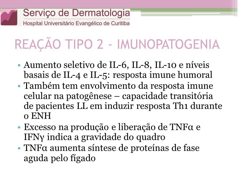REAÇÃO TIPO 2 - IMUNOPATOGENIA Aumento seletivo de IL-6, IL-8, IL-10 e níveis basais de IL-4 e IL-5: resposta imune humoral Também tem envolvimento da