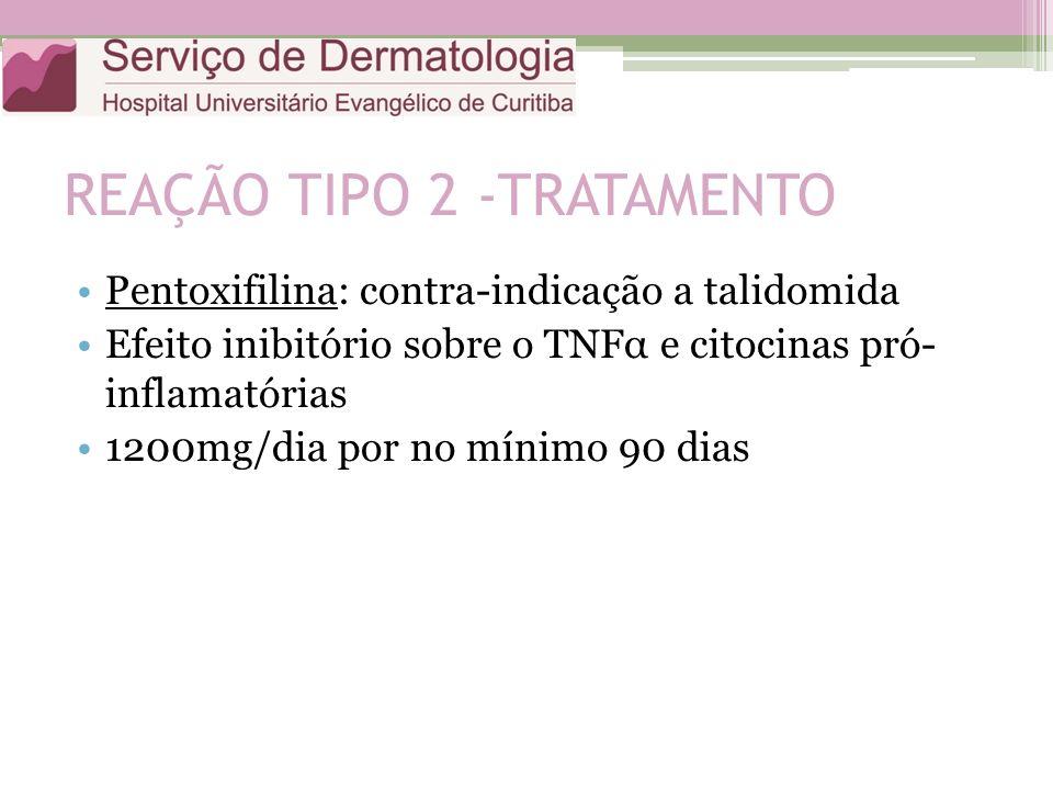 REAÇÃO TIPO 2 -TRATAMENTO Pentoxifilina: contra-indicação a talidomida Efeito inibitório sobre o TNFα e citocinas pró- inflamatórias 1200mg/dia por no