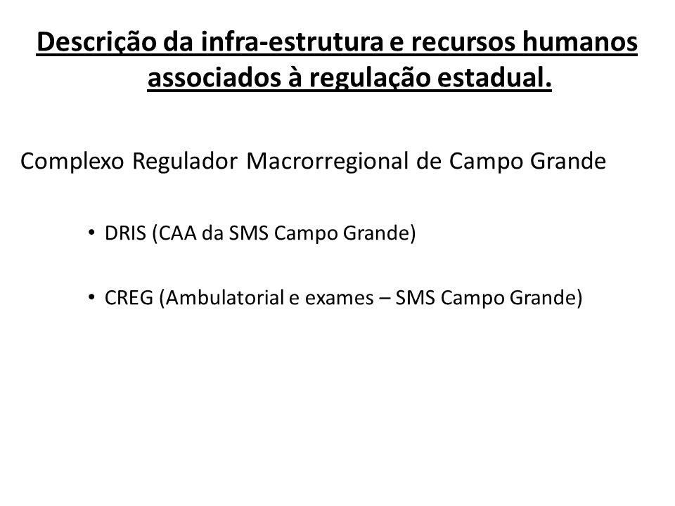 Descrição da infra-estrutura e recursos humanos associados à regulação estadual. Complexo Regulador Macrorregional de Campo Grande DRIS (CAA da SMS Ca