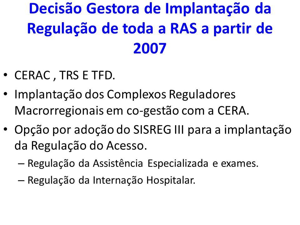Decisão Gestora de Implantação da Regulação de toda a RAS a partir de 2007 CERAC, TRS E TFD. Implantação dos Complexos Reguladores Macrorregionais em