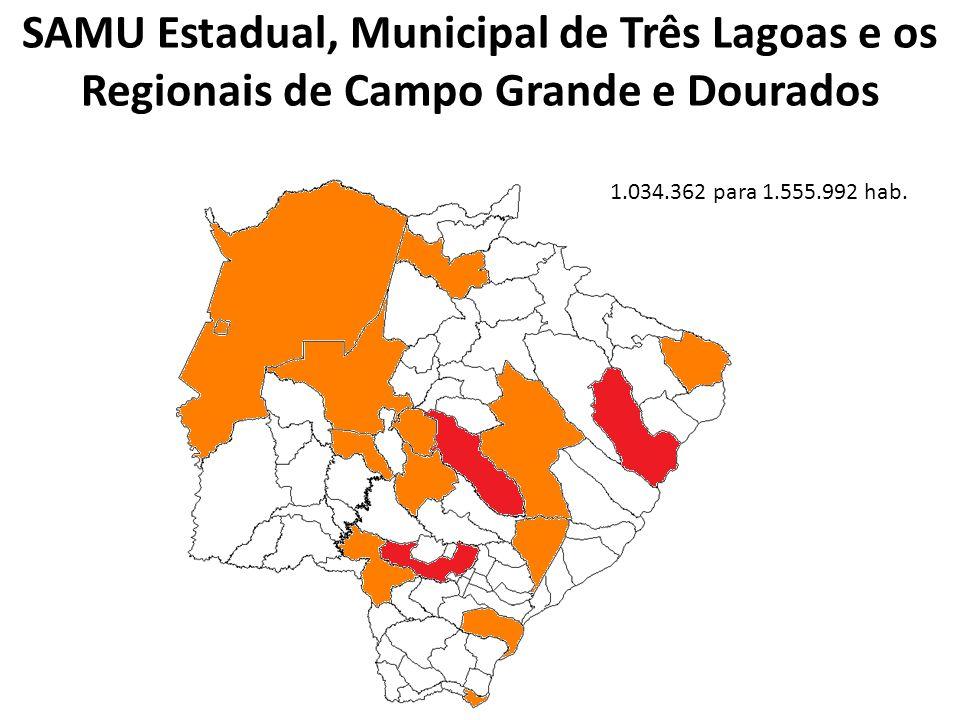 SAMU Estadual, Municipal de Três Lagoas e os Regionais de Campo Grande e Dourados 1.034.362 para 1.555.992 hab.