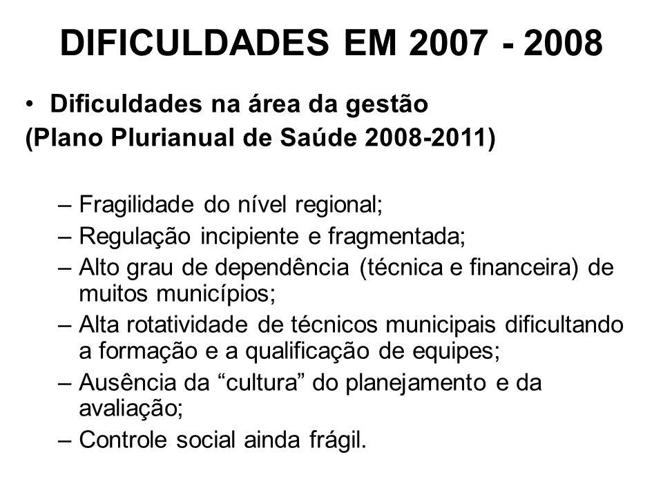 DIFICULDADES EM 2007 - 2008 Dificuldades na área da gestão (Plano Plurianual de Saúde 2008-2011) –Fragilidade do nível regional; –Regulação incipiente