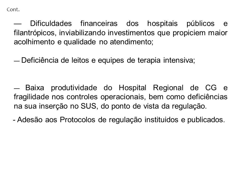 Dificuldades financeiras dos hospitais públicos e filantrópicos, inviabilizando investimentos que propiciem maior acolhimento e qualidade no atendimen
