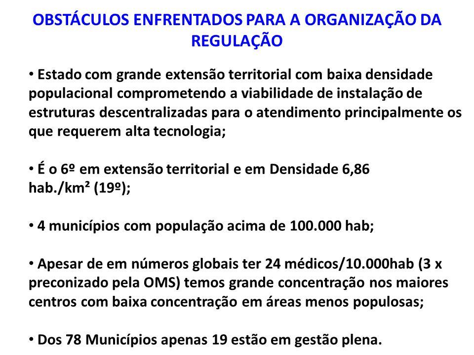 OBSTÁCULOS ENFRENTADOS PARA A ORGANIZAÇÃO DA REGULAÇÃO Estado com grande extensão territorial com baixa densidade populacional comprometendo a viabili