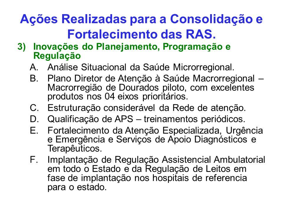Ações Realizadas para a Consolidação e Fortalecimento das RAS. 3)Inovações do Planejamento, Programação e Regulação A.Análise Situacional da Saúde Mic