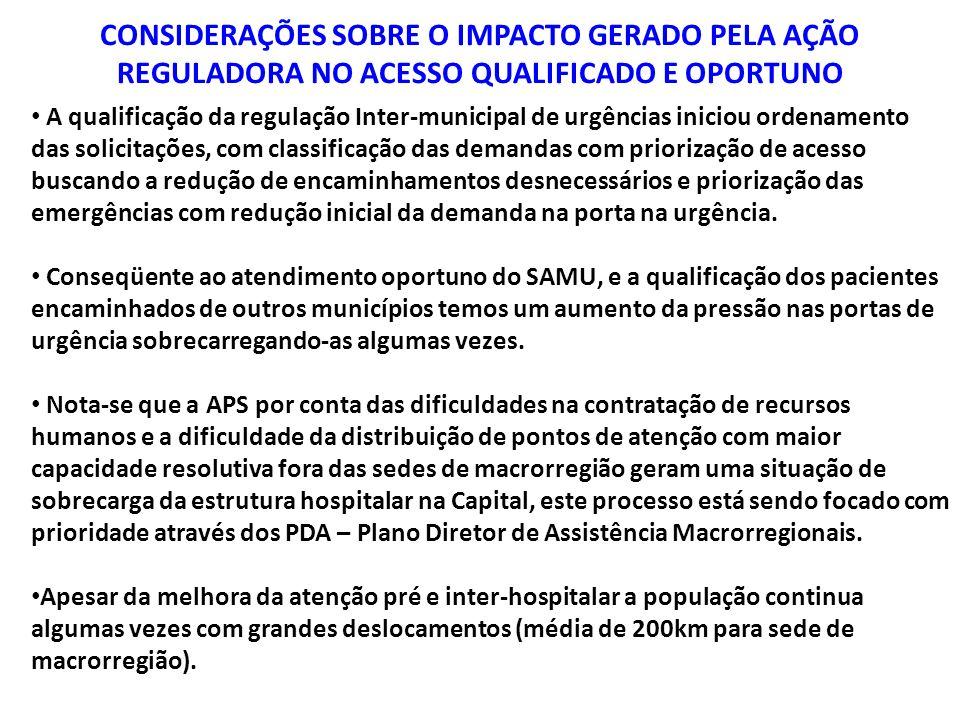 CONSIDERAÇÕES SOBRE O IMPACTO GERADO PELA AÇÃO REGULADORA NO ACESSO QUALIFICADO E OPORTUNO A qualificação da regulação Inter-municipal de urgências in