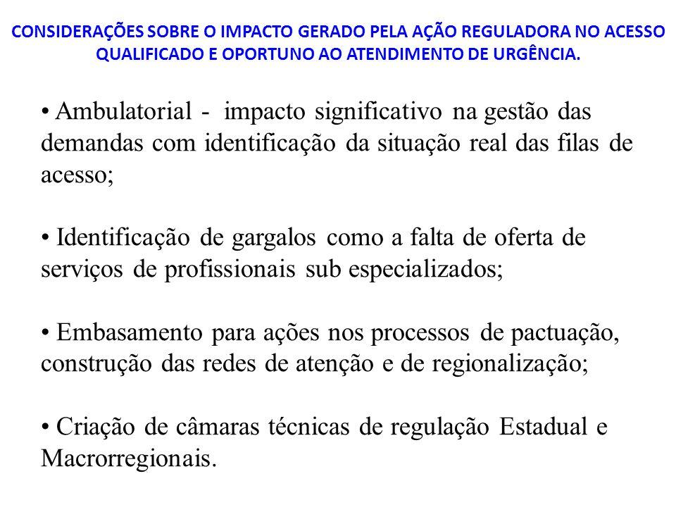 CONSIDERAÇÕES SOBRE O IMPACTO GERADO PELA AÇÃO REGULADORA NO ACESSO QUALIFICADO E OPORTUNO AO ATENDIMENTO DE URGÊNCIA. Ambulatorial - impacto signific