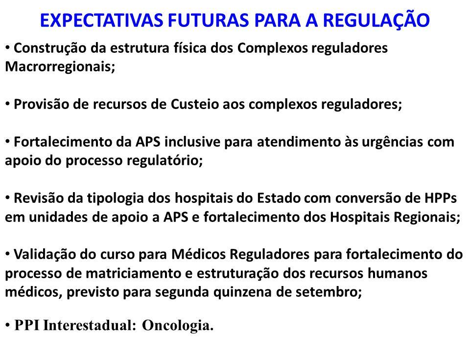 EXPECTATIVAS FUTURAS PARA A REGULAÇÃO Construção da estrutura física dos Complexos reguladores Macrorregionais; Provisão de recursos de Custeio aos co