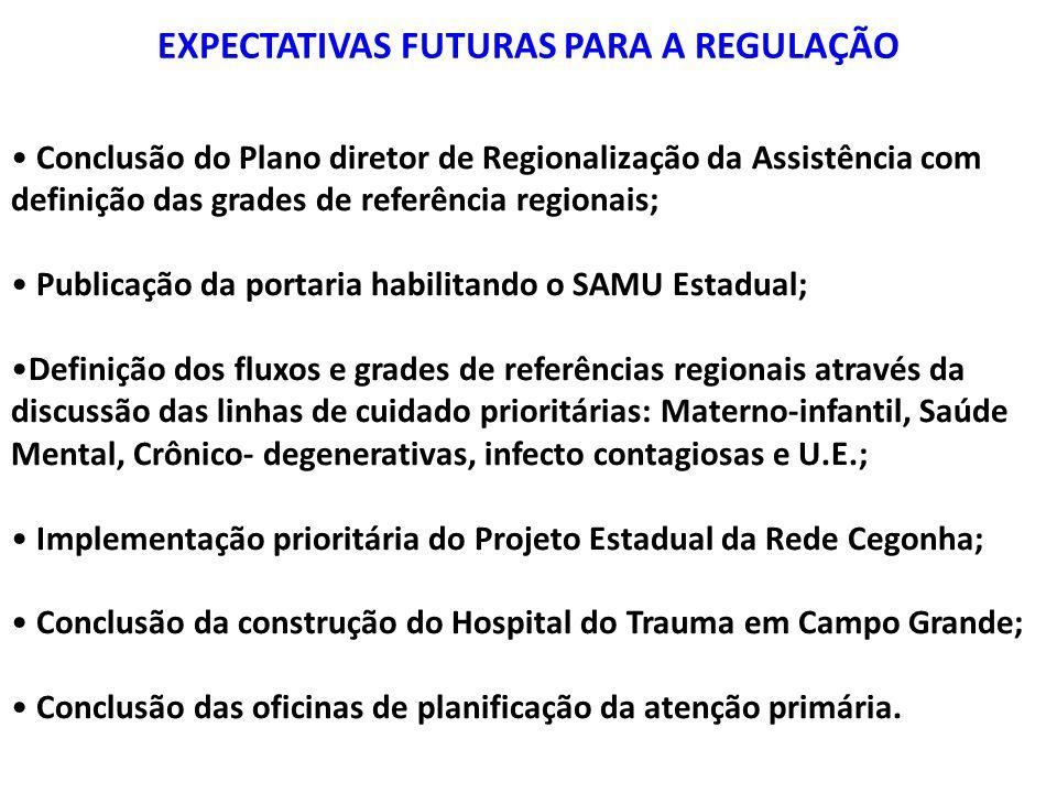 Conclusão do Plano diretor de Regionalização da Assistência com definição das grades de referência regionais; Publicação da portaria habilitando o SAM