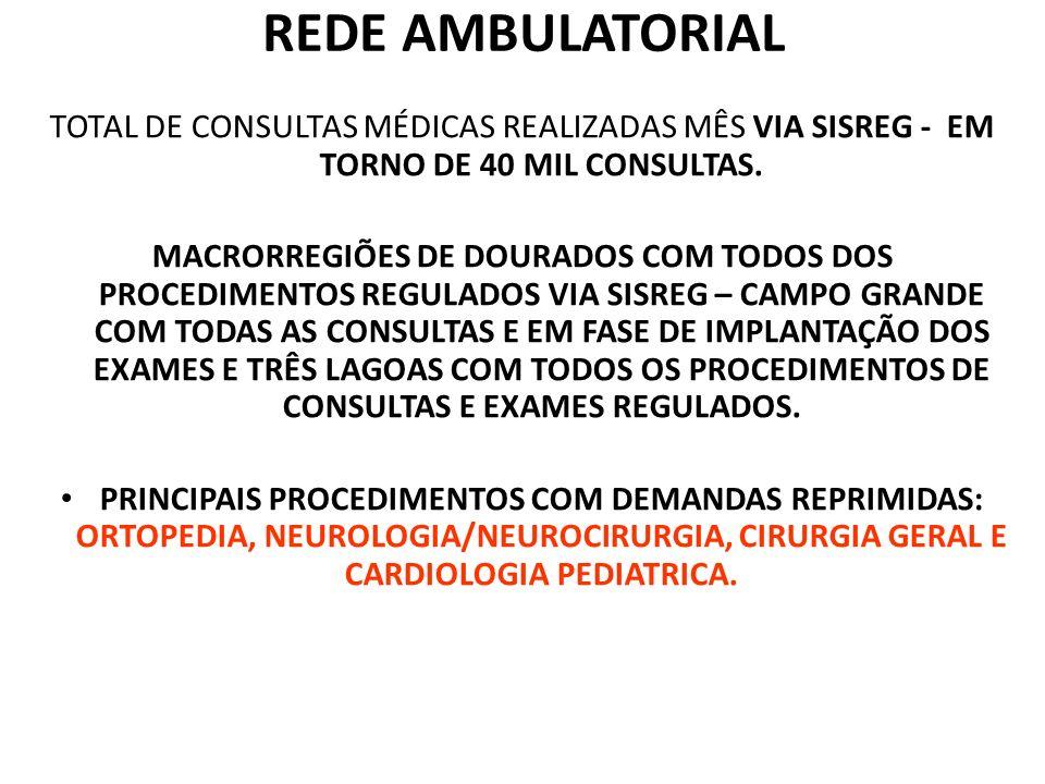 REDE AMBULATORIAL TOTAL DE CONSULTAS MÉDICAS REALIZADAS MÊS VIA SISREG - EM TORNO DE 40 MIL CONSULTAS. MACRORREGIÕES DE DOURADOS COM TODOS DOS PROCEDI