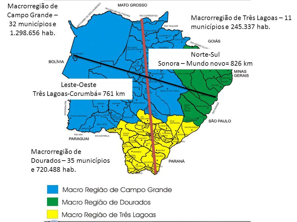 Macrorregião de Campo Grande – 32 municípios e 1.298.656 hab. Macrorregião de Três Lagoas – 11 municípios e 245.337 hab. Macrorregião de Dourados – 35