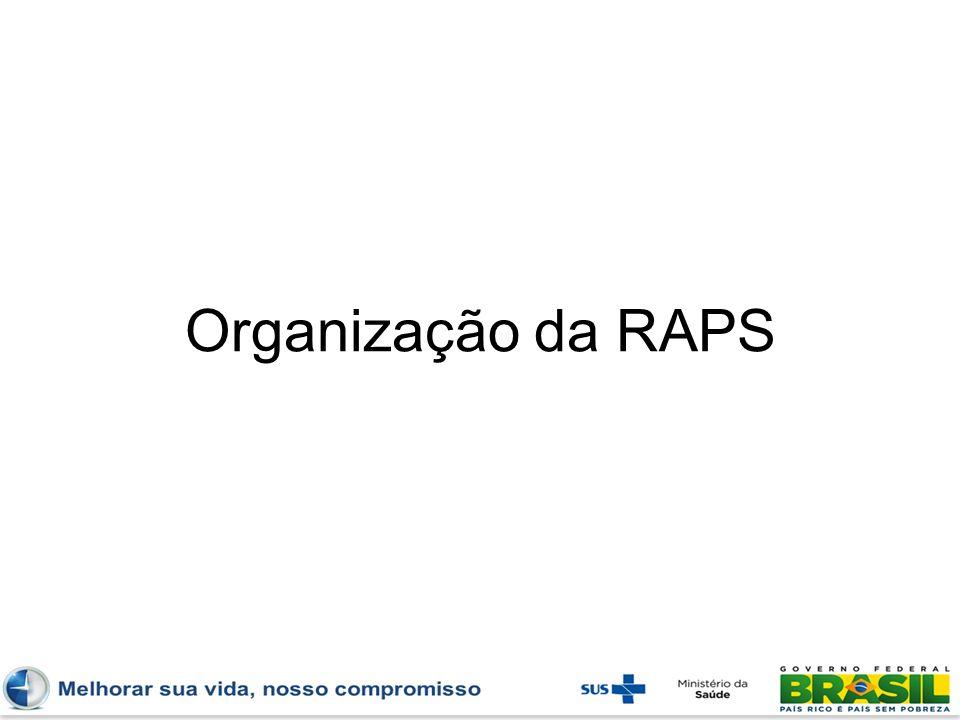Organização da RAPS