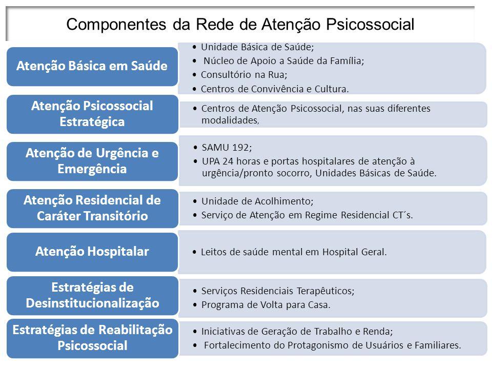 Unidade Básica de Saúde; Núcleo de Apoio a Saúde da Família; Consultório na Rua; Centros de Convivência e Cultura. Atenção Básica em Saúde Centros de