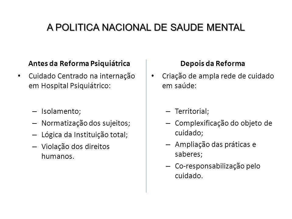 A POLITICA NACIONAL DE SAUDE MENTAL Antes da Reforma Psiquiátrica Cuidado Centrado na internação em Hospital Psiquiátrico: – Isolamento; – Normatizaçã