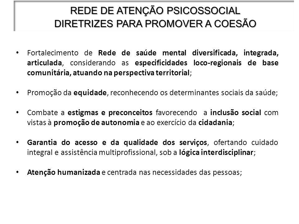 REDE DE ATENÇÃO PSICOSSOCIAL DIRETRIZES PARA PROMOVER A COESÃO Fortalecimento de Rede de saúde mental diversificada, integrada, articulada, consideran