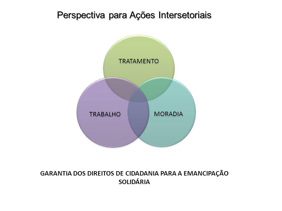 TRATAMENTO MORADIA TRABALHO GARANTIA DOS DIREITOS DE CIDADANIA PARA A EMANCIPAÇÃO SOLIDÁRIA Perspectiva para Ações Intersetoriais