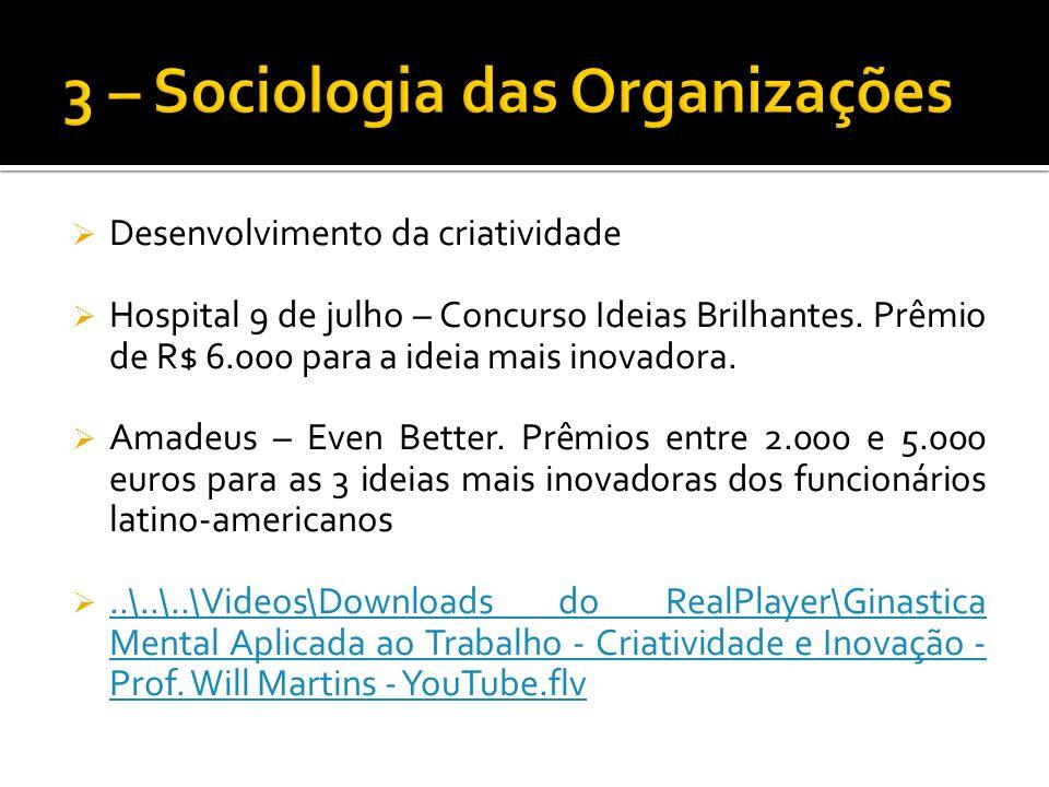 Desenvolvimento da criatividade Hospital 9 de julho – Concurso Ideias Brilhantes. Prêmio de R$ 6.000 para a ideia mais inovadora. Amadeus – Even Bette