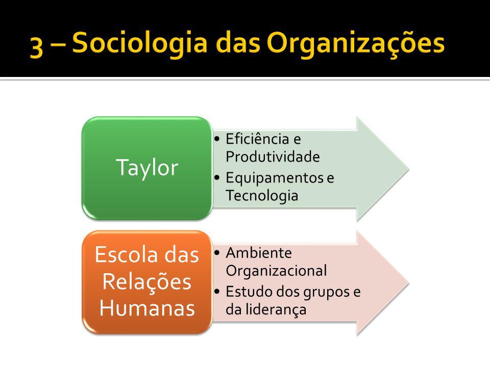 Eficiência e Produtividade Equipamentos e Tecnologia Taylor Ambiente Organizacional Estudo dos grupos e da liderança Escola das Relações Humanas