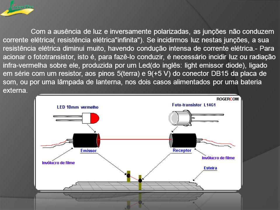 Com a ausência de luz e inversamente polarizadas, as junções não conduzem corrente elétrica( resistência elétrica