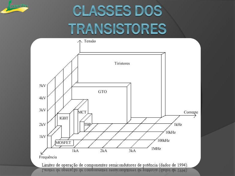 Vários tipos de acopladores ópticos cuja diferença não depende de os dispositivos de saída, que são inseridos no componente.