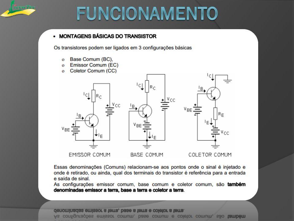 Fototransístor Um fototransistor é um transistor bipolar encapado em uma capa transparente que permite que luz possa atingir a base coletora da junção.