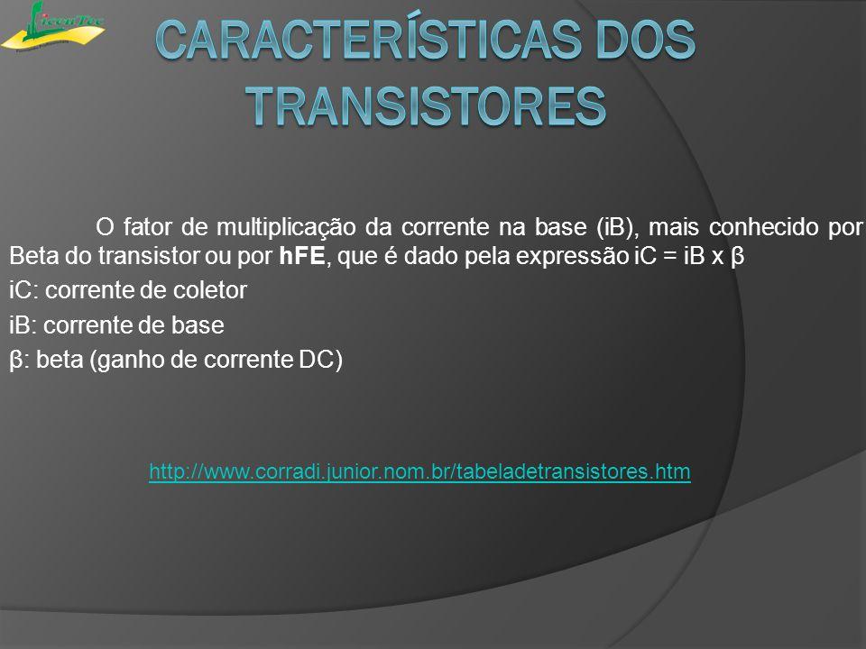 O fator de multiplicação da corrente na base (iB), mais conhecido por Beta do transistor ou por hFE, que é dado pela expressão iC = iB x β iC: corrent