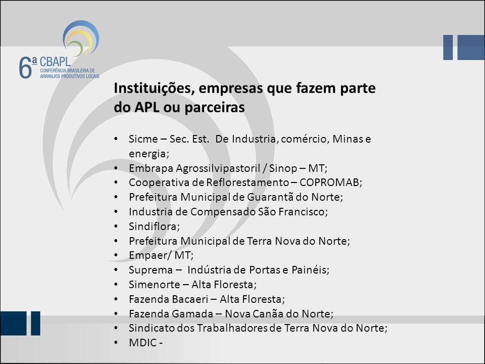 Instituições, empresas que fazem parte do APL ou parceiras Sicme – Sec. Est. De Industria, comércio, Minas e energia; Embrapa Agrossilvipastoril / Sin