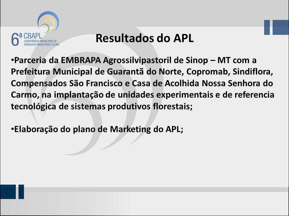 Resultados do APL Parceria da EMBRAPA Agrossilvipastoril de Sinop – MT com a Prefeitura Municipal de Guarantã do Norte, Copromab, Sindiflora, Compensa