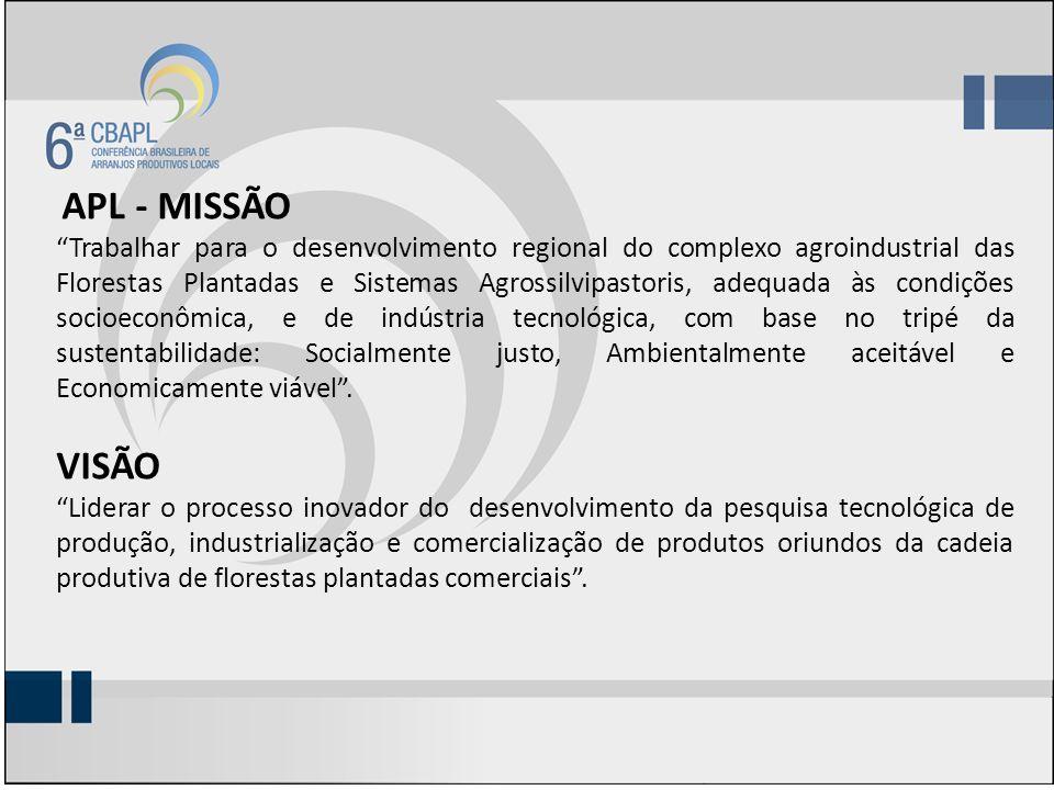 APL - MISSÃO Trabalhar para o desenvolvimento regional do complexo agroindustrial das Florestas Plantadas e Sistemas Agrossilvipastoris, adequada às c
