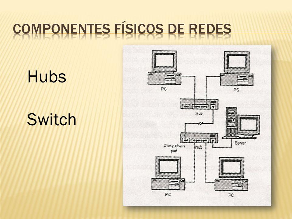 Hubs Switch