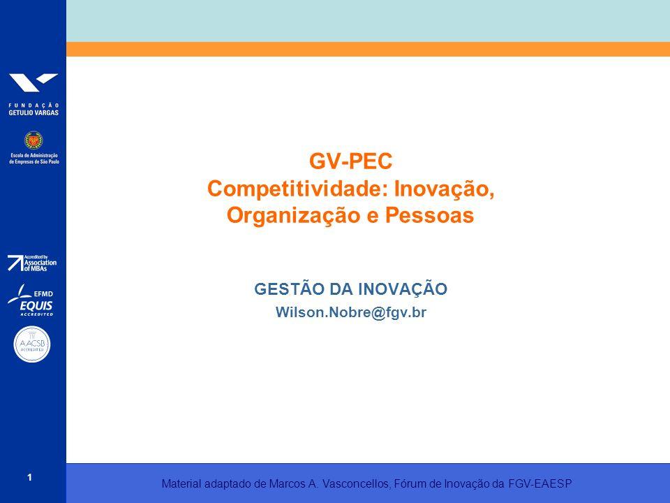 1 GV-PEC Competitividade: Inovação, Organização e Pessoas GESTÃO DA INOVAÇÃO Wilson.Nobre@fgv.br Material adaptado de Marcos A. Vasconcellos, Fórum de
