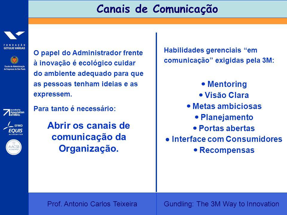 Canais de Comunicação Prof. Antonio Carlos TeixeiraGundling: The 3M Way to Innovation O papel do Administrador frente à inovação é ecológico cuidar do