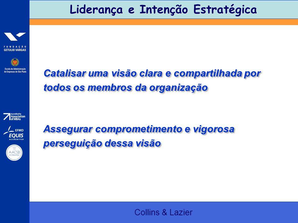 Liderança e Intenção Estratégica Collins & Lazier Catalisar uma visão clara e compartilhada por todos os membros da organização Assegurar comprometime