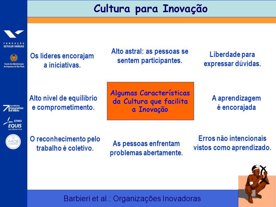 Cultura para Inovação Barbieri et al.: Organizações Inovadoras Os líderes encorajam a iniciativas. O reconhecimento pelo trabalho é coletivo. Alto nív
