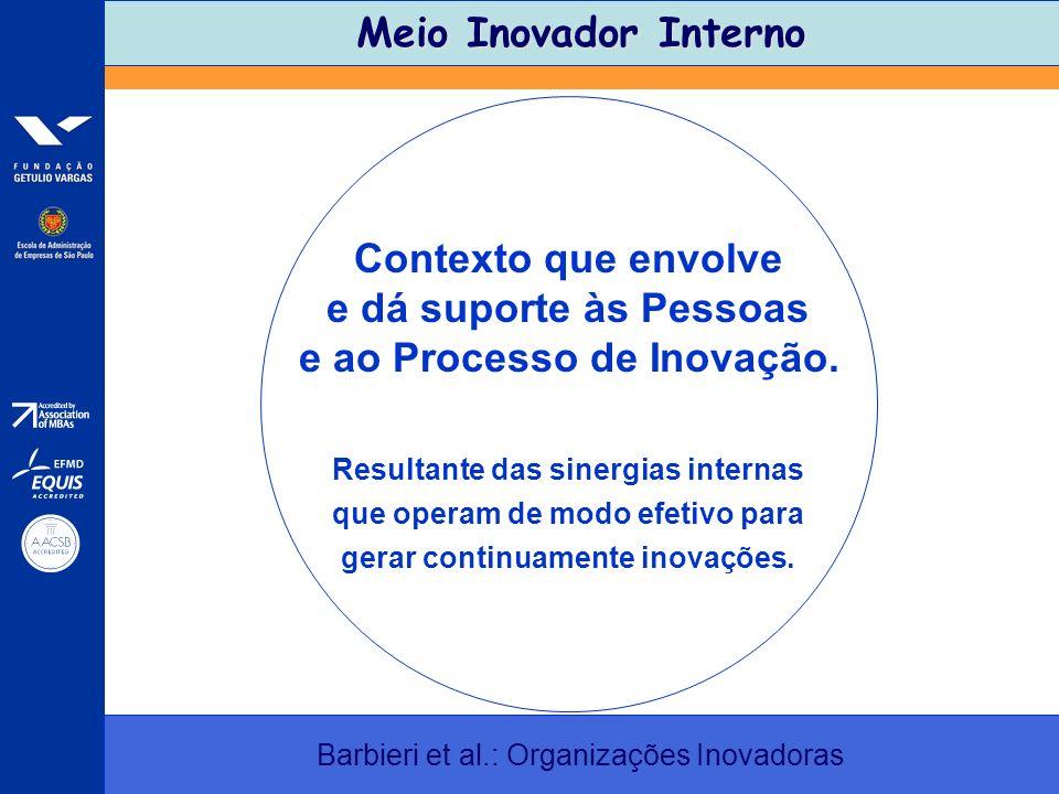 Meio Inovador Interno Barbieri et al.: Organizações Inovadoras Contexto que envolve e dá suporte às Pessoas e ao Processo de Inovação. Resultante das