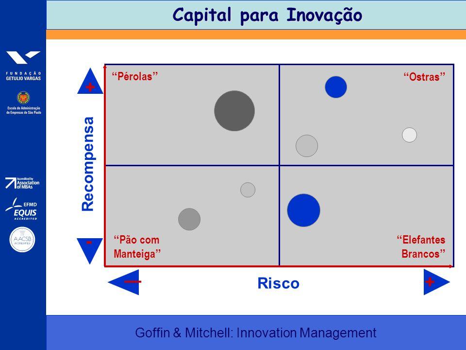 Capital para Inovação Capital para Inovação Goffin & Mitchell: Innovation Management Recompensa Risco + - + | Pão com Manteiga Ostras Elefantes Branco