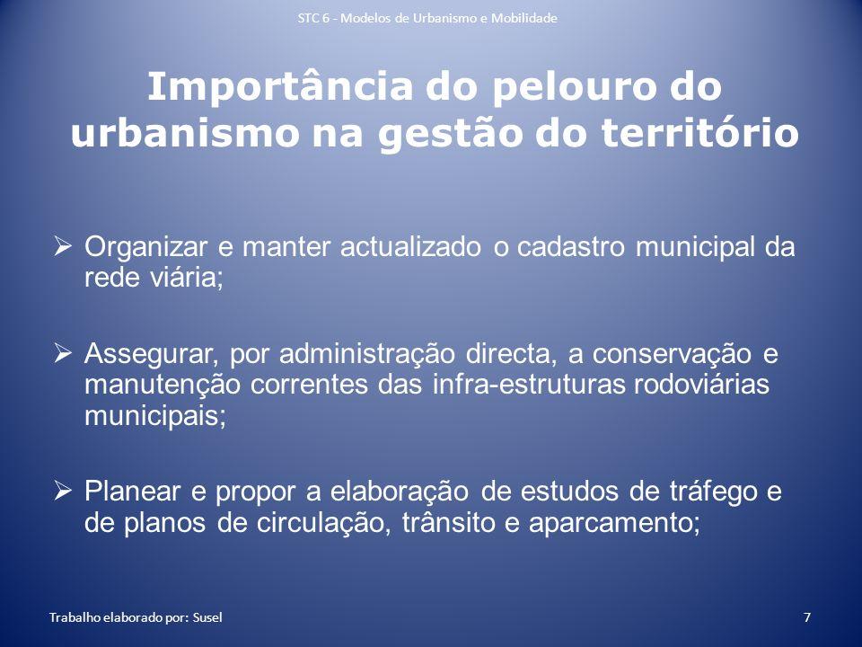 Importância do pelouro do urbanismo na gestão do território Organizar e manter actualizado o cadastro municipal da rede viária; Assegurar, por adminis