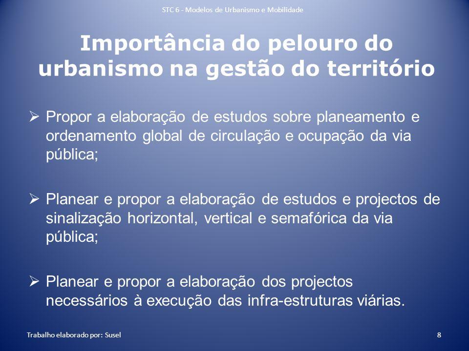 Importância do pelouro do urbanismo na gestão do território Propor a elaboração de estudos sobre planeamento e ordenamento global de circulação e ocup