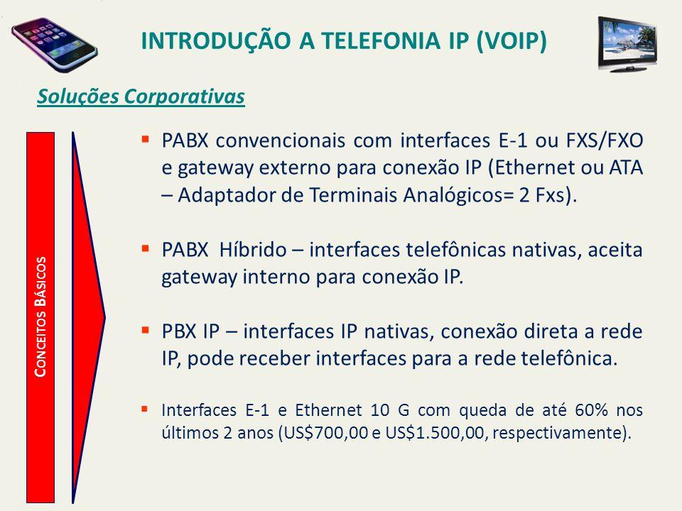INTRODUÇÃO A TELEFONIA IP (VOIP) C ONCEITOS B ÁSICOS Soluções Corporativas PABX convencionais com interfaces E-1 ou FXS/FXO e gateway externo para con